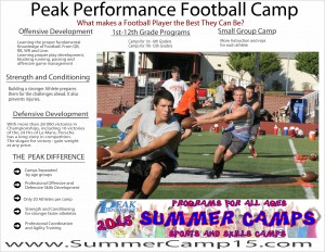Peak Performance Football Camps in Cedar Park