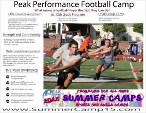 Peak Performance Football Camps in Cedar Park
